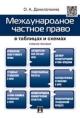 Международное частное право в таблицах и схемах. Учебное пособие